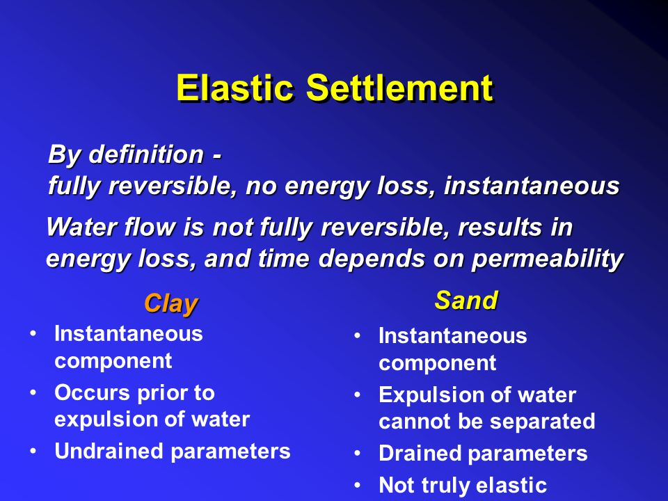 Elastic Settlement By definition -