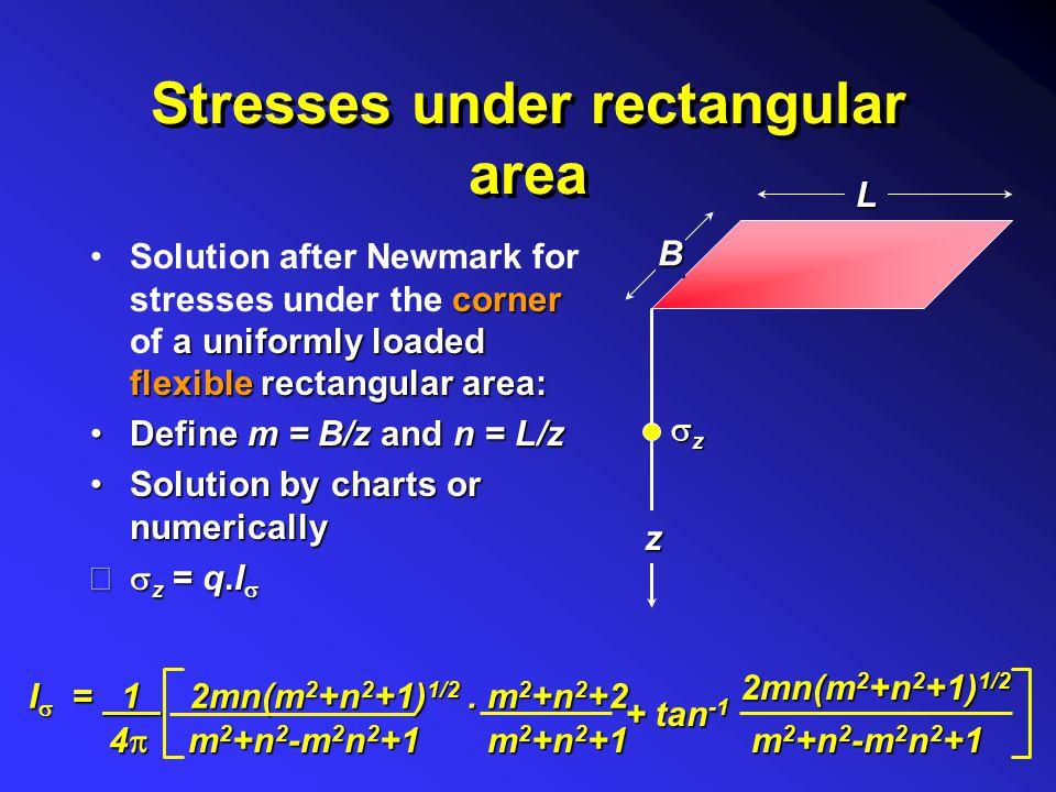 Stresses under rectangular area