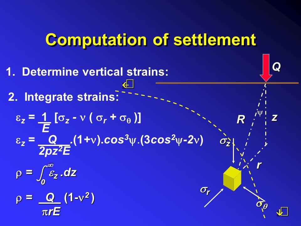 Computation of settlement