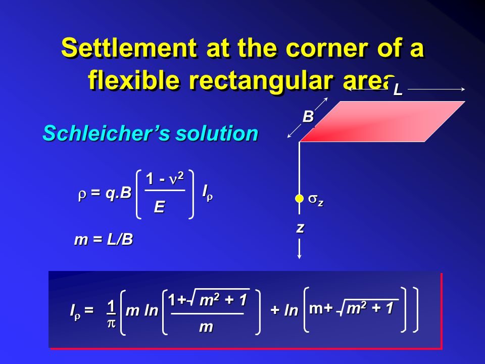 Settlement at the corner of a flexible rectangular area