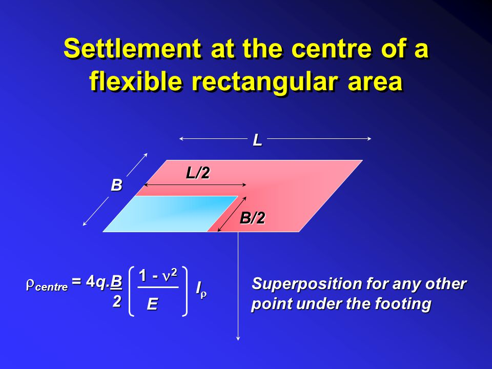 Settlement at the centre of a flexible rectangular area