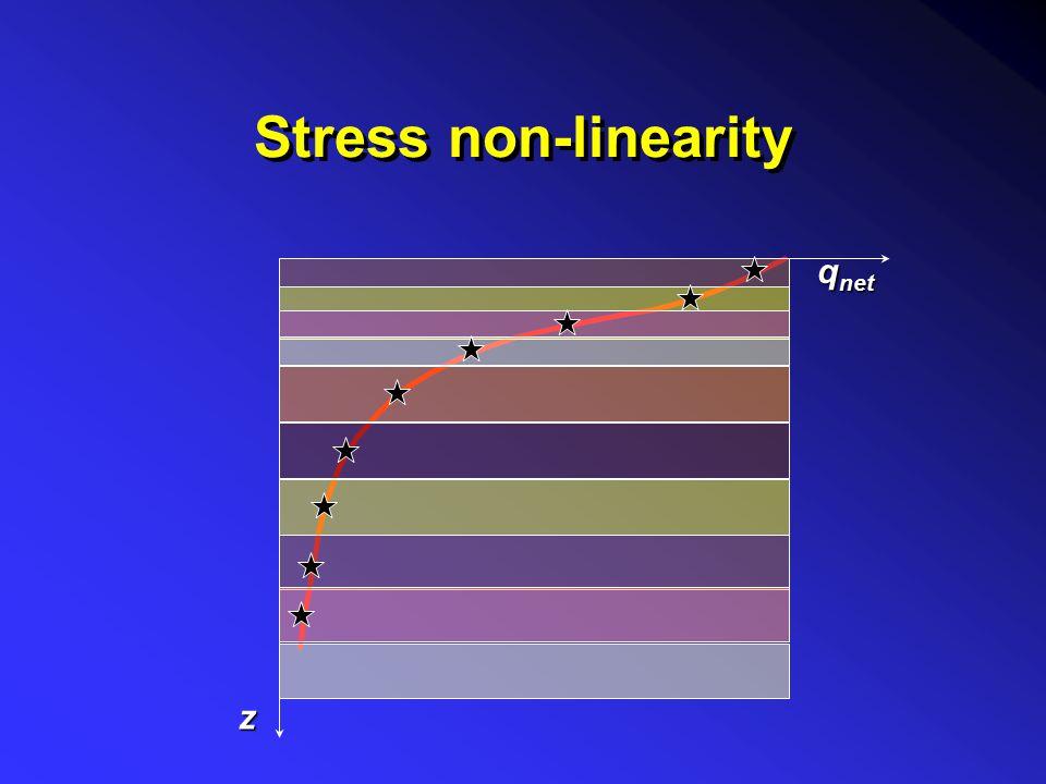 Stress non-linearity qnet z