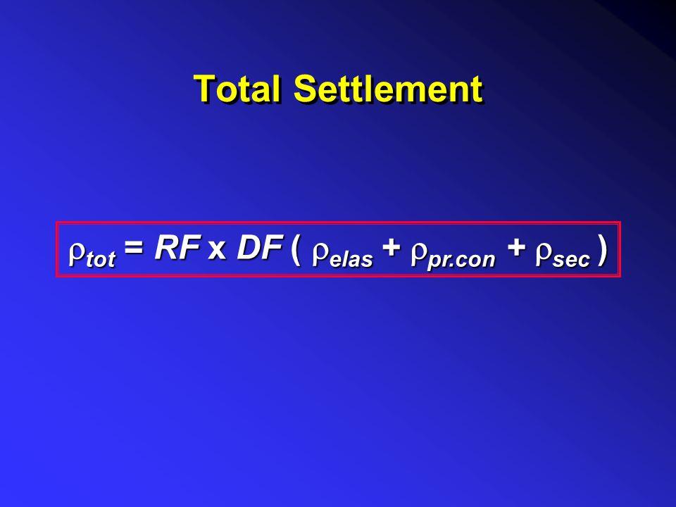 rtot = RF x DF ( relas + rpr.con + rsec )