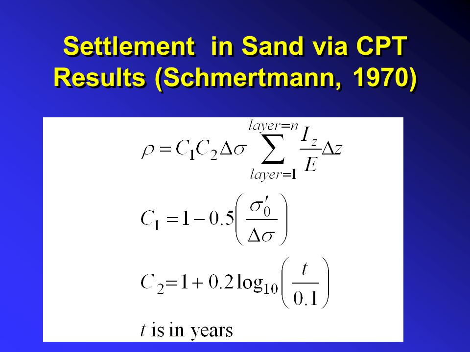 Settlement in Sand via CPT Results (Schmertmann, 1970)
