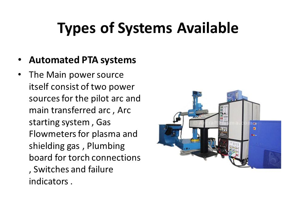 Types of Systems Available