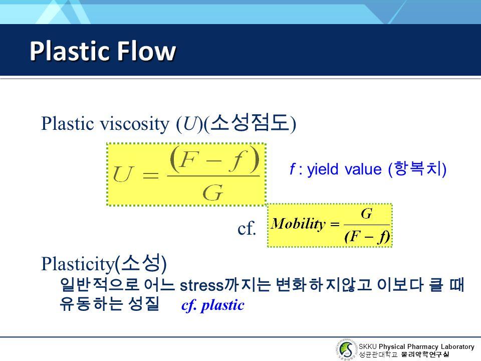 Plastic Flow Plastic viscosity (U)(소성점도) cf. Plasticity(소성)