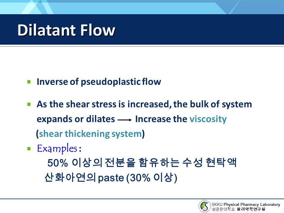 Dilatant Flow Inverse of pseudoplastic flow