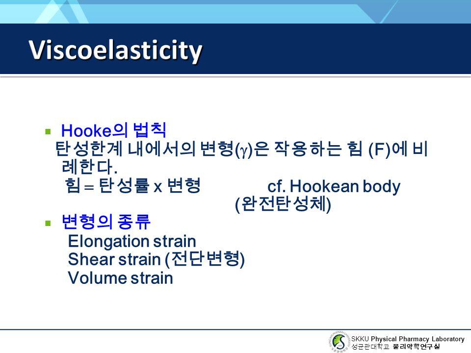 Viscoelasticity Hooke의 법칙 탄성한계 내에서의 변형(g)은 작용하는 힘 (F)에 비례한다.