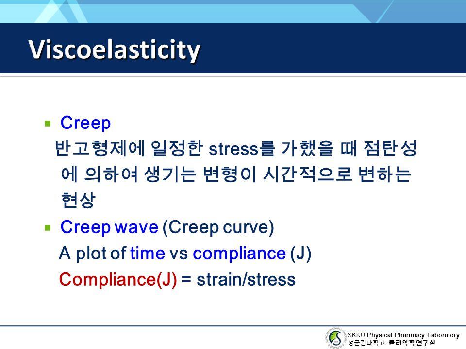 Viscoelasticity Creep