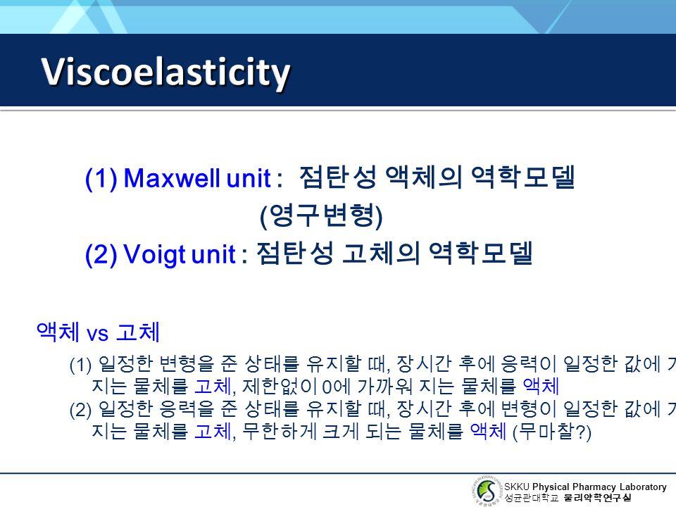 Viscoelasticity (1) Maxwell unit : 점탄성 액체의 역학모델 (영구변형)