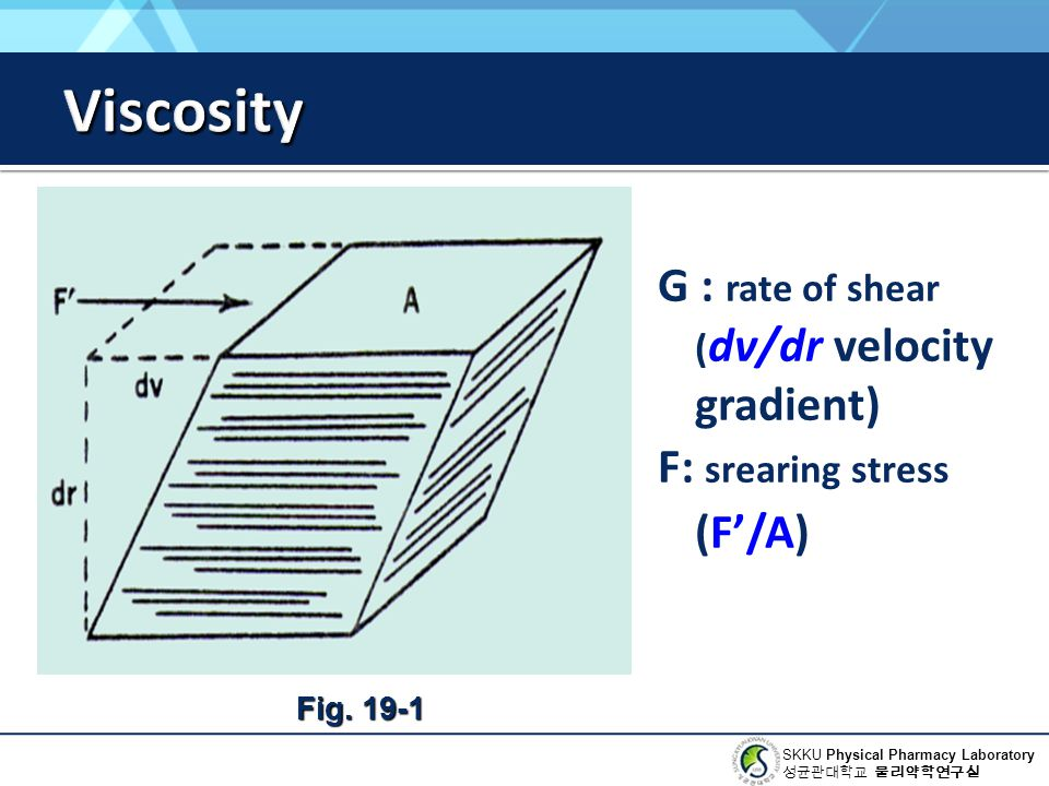Viscosity G : rate of shear (dv/dr velocity gradient)