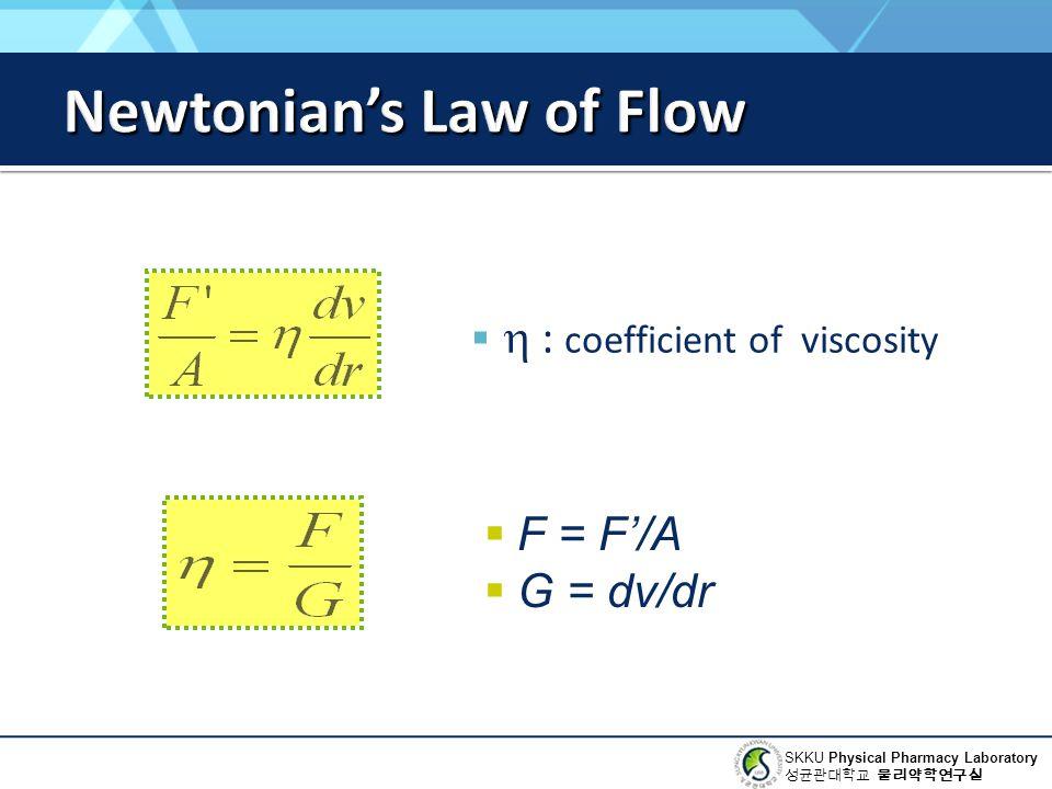 Newtonian's Law of Flow