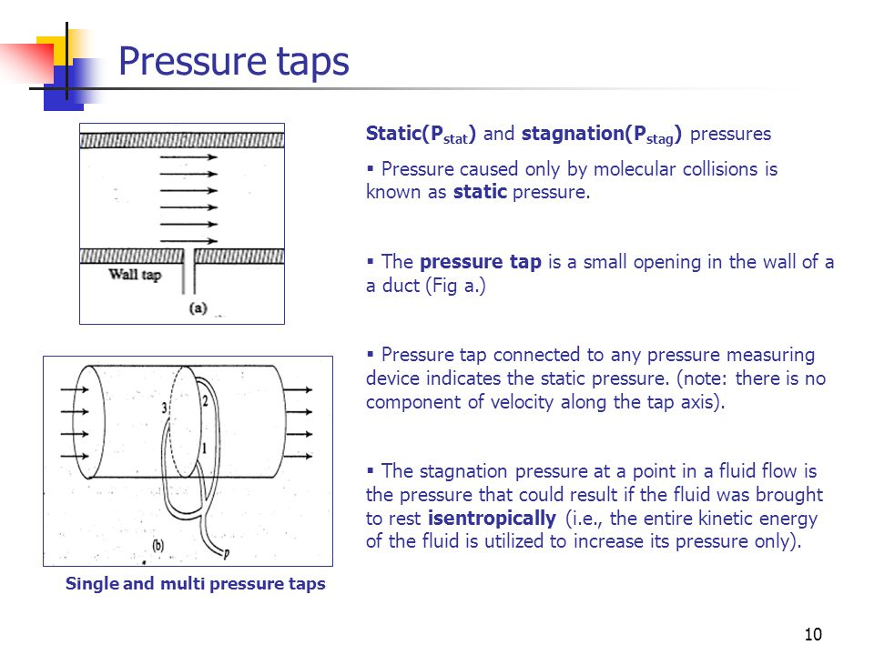 Pressure taps Static(Pstat) and stagnation(Pstag) pressures