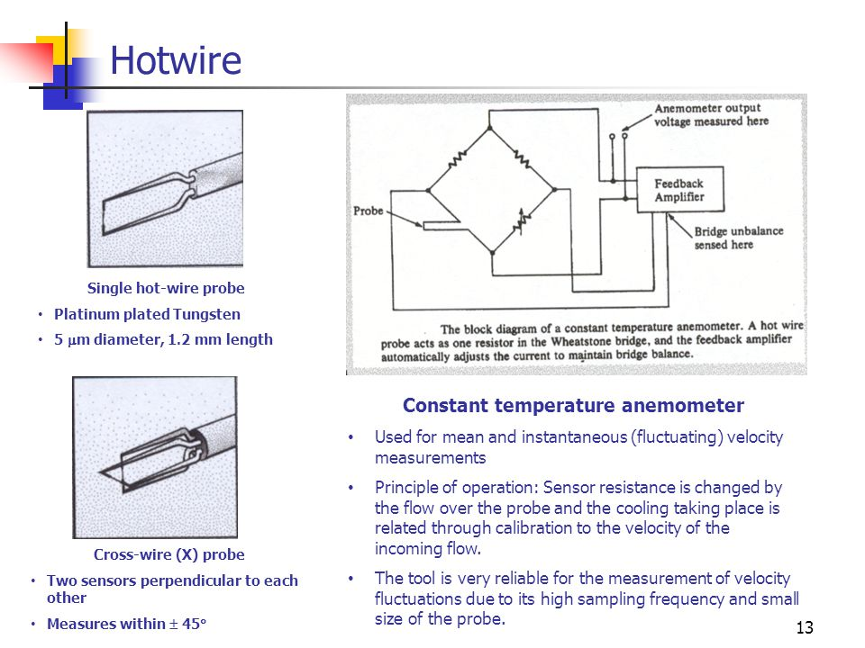 Constant temperature anemometer
