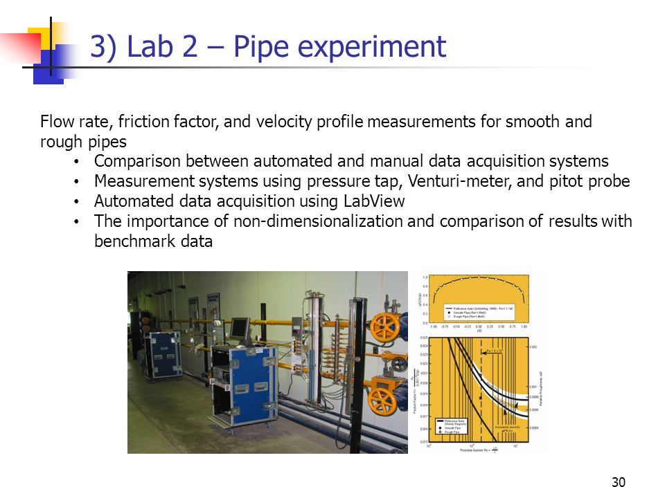 3) Lab 2 – Pipe experiment Flow rate, friction factor, and velocity profile measurements for smooth and rough pipes.