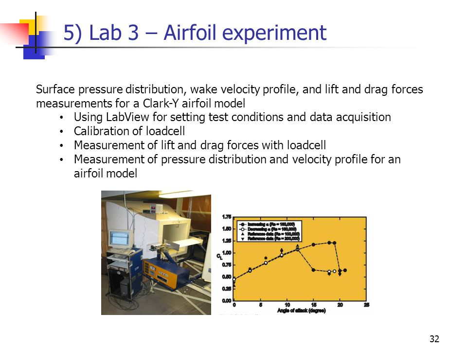 5) Lab 3 – Airfoil experiment
