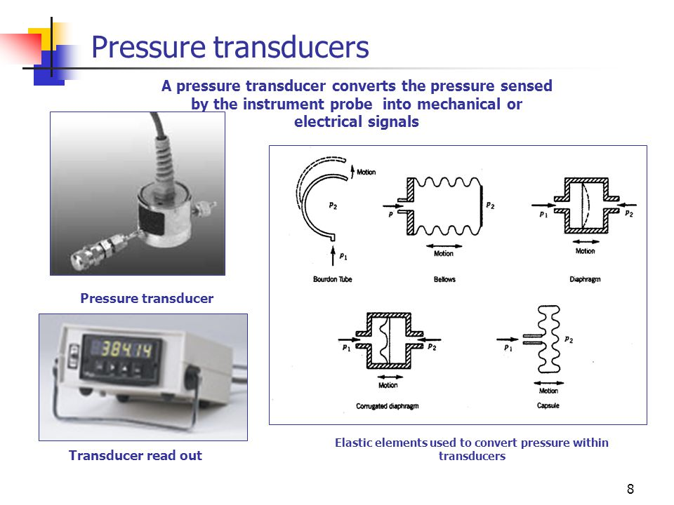 Elastic elements used to convert pressure within transducers