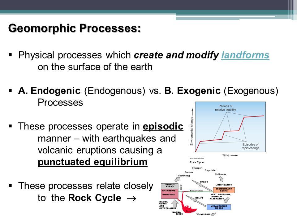 Geomorphic Processes: