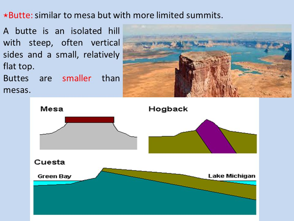 ⋆Butte: similar to mesa but with more limited summits.
