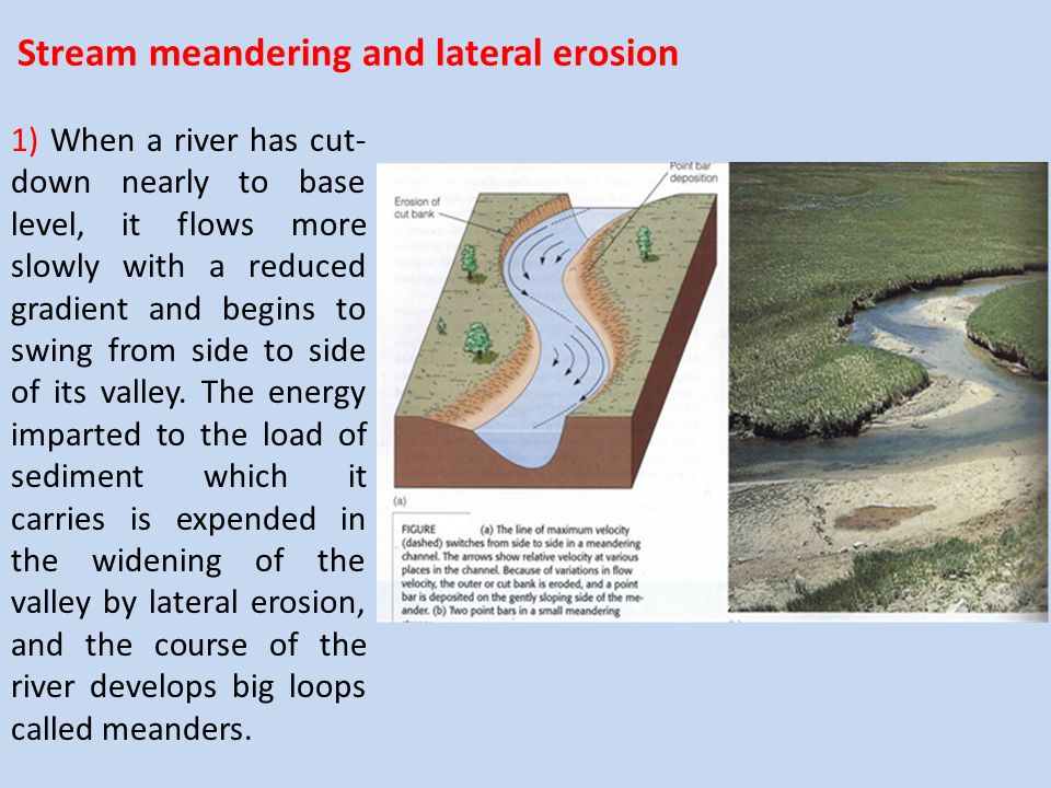 Stream meandering and lateral erosion