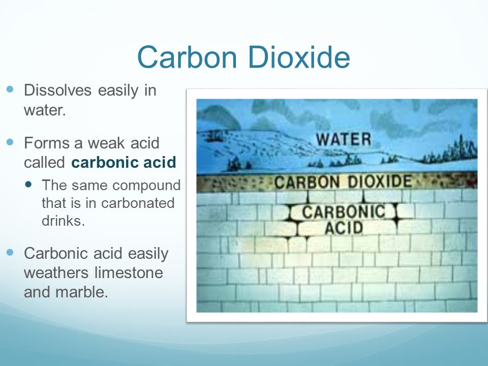 Carbon Dioxide Dissolves easily in water.
