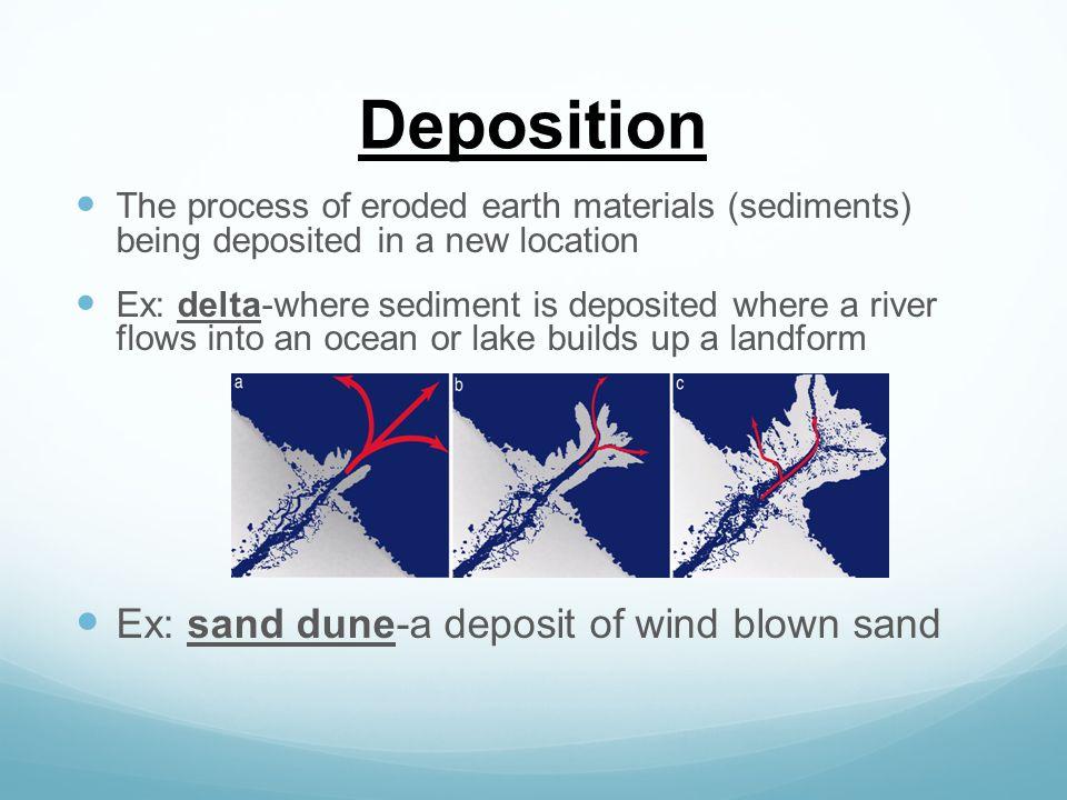 Deposition Ex: sand dune-a deposit of wind blown sand
