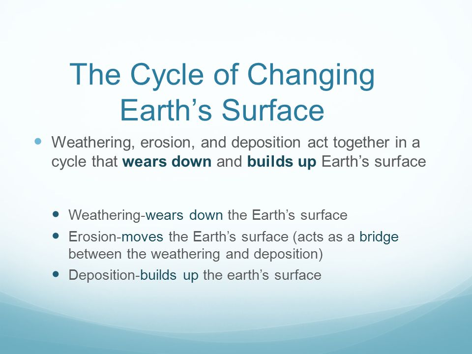 The Cycle of Changing Earth's Surface