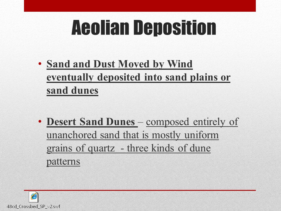 Aeolian Deposition Sand and Dust Moved by Wind eventually deposited into sand plains or sand dunes.