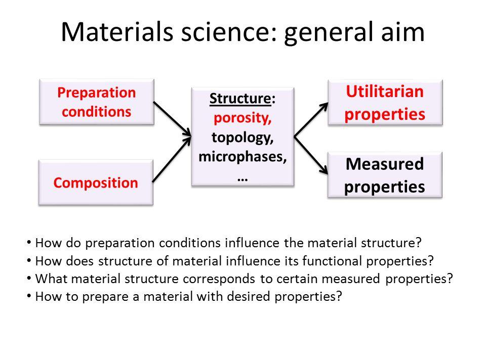 Materials science: general aim