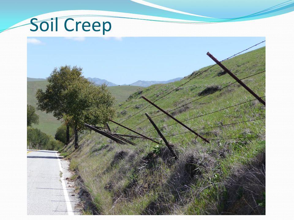 Soil Creep