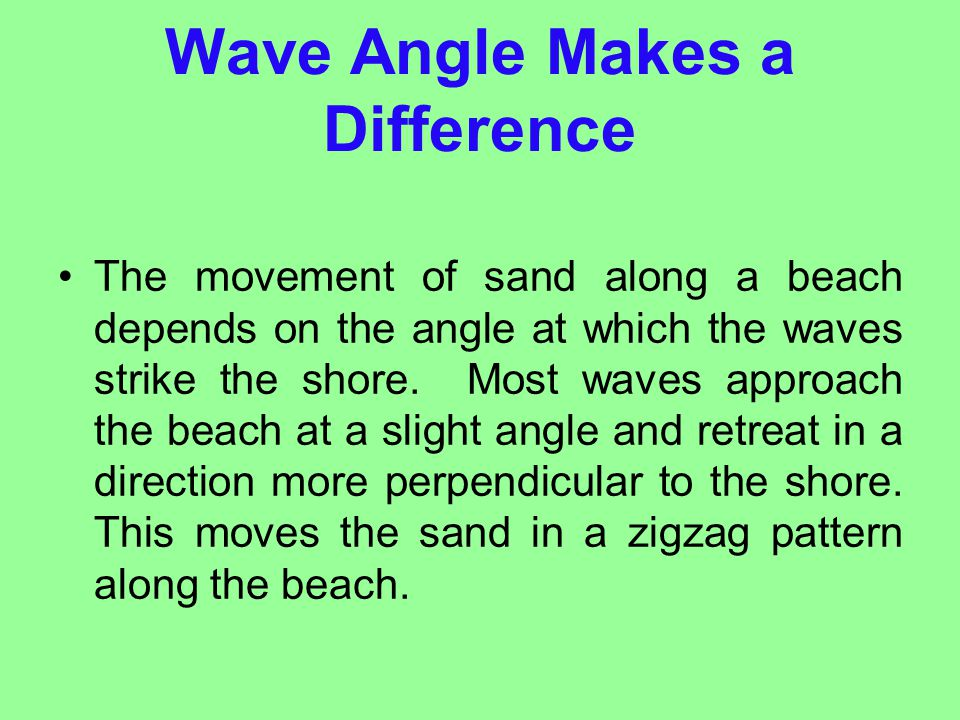 Wave Angle Makes a Difference