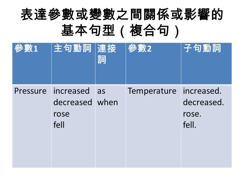 表達參數或變數之間關係或影響的基本句型(複合句)