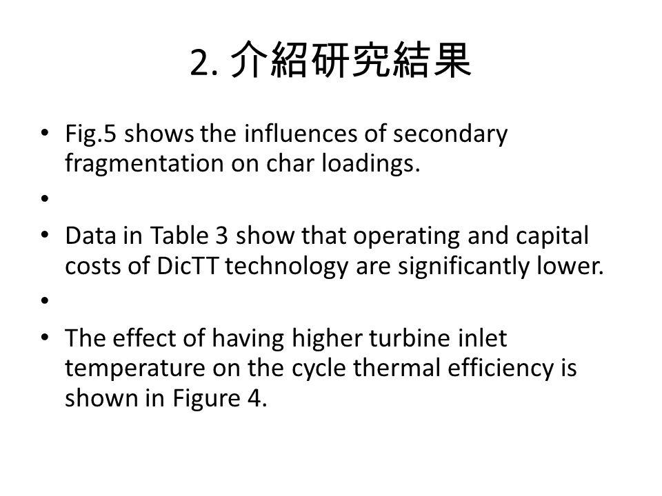 2. 介紹研究結果 Fig.5 shows the influences of secondary fragmentation on char loadings.