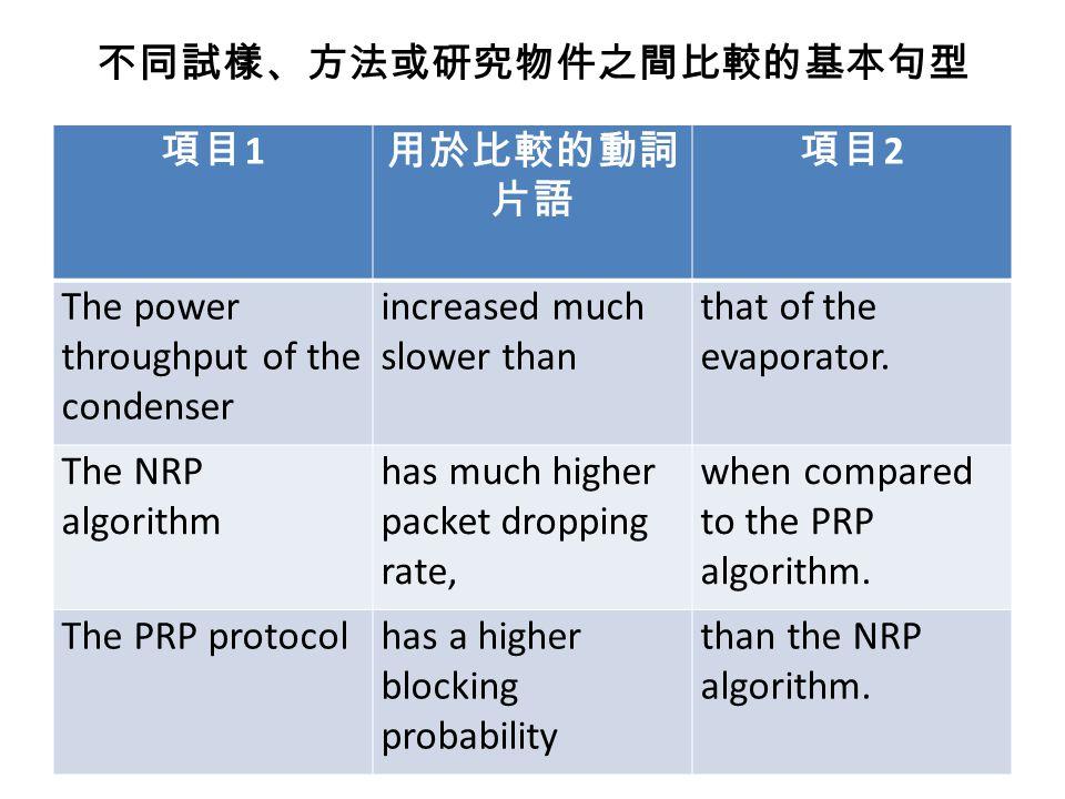 不同試樣、方法或研究物件之間比較的基本句型