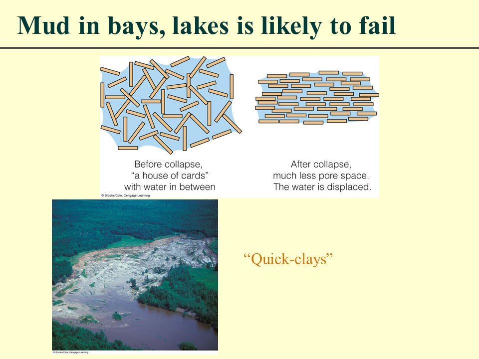 Mud in bays, lakes is likely to fail