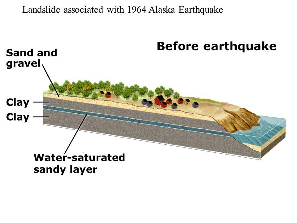 Before earthquake Landslide associated with 1964 Alaska Earthquake