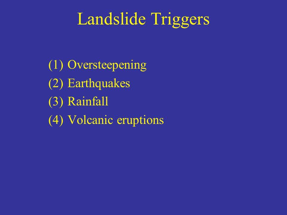 Landslide Triggers Oversteepening Earthquakes Rainfall