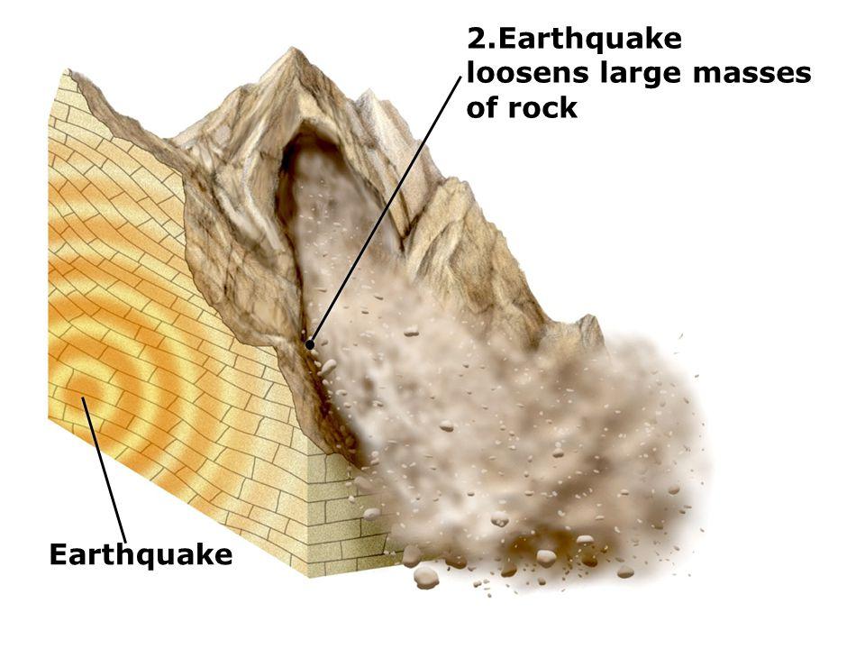2.Earthquake loosens large masses of rock Earthquake