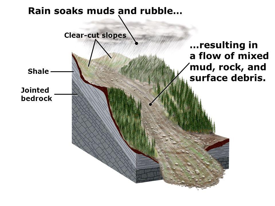 Rain soaks muds and rubble…