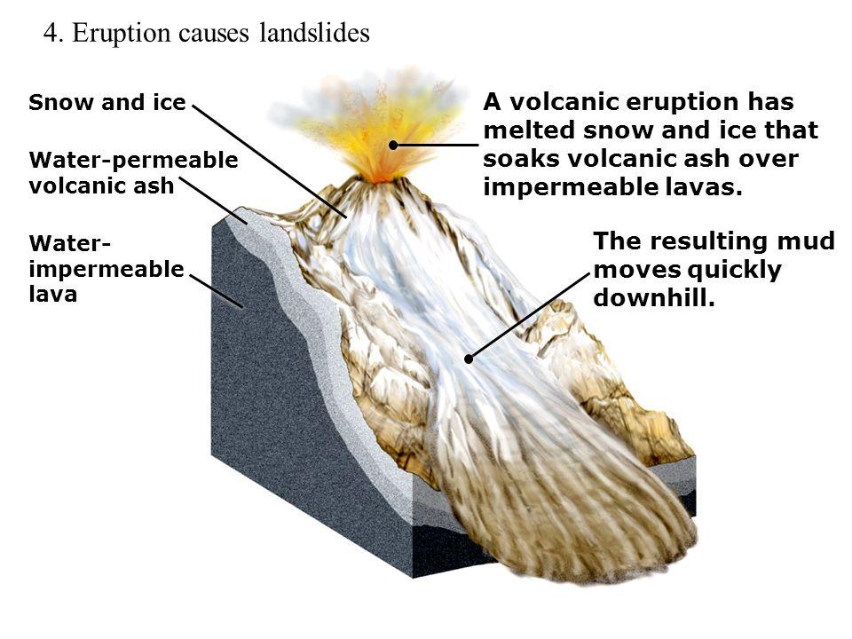 4. Eruption causes landslides