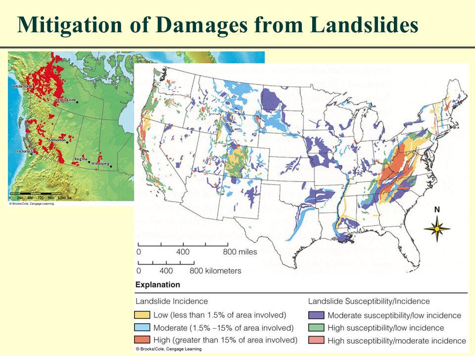 Mitigation of Damages from Landslides