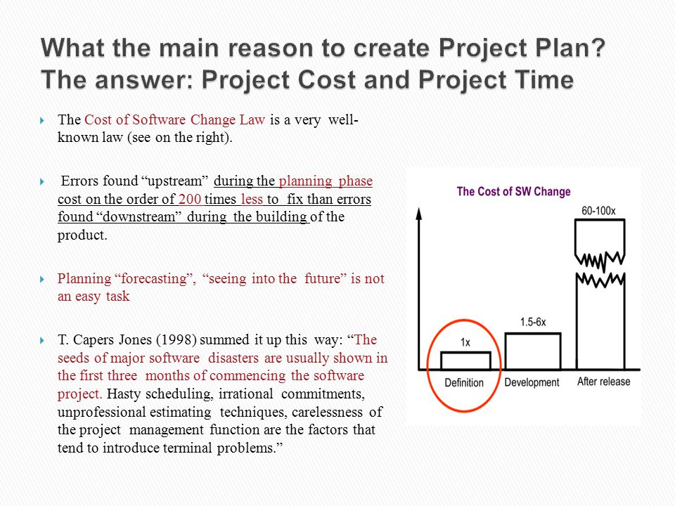 What the main reason to create Project Plan