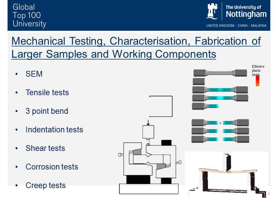 Mechanical Testing, Characterisation, Fabrication of Larger Samples and Working Components