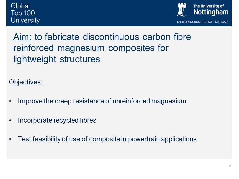 Aim: to fabricate discontinuous carbon fibre reinforced magnesium composites for lightweight structures