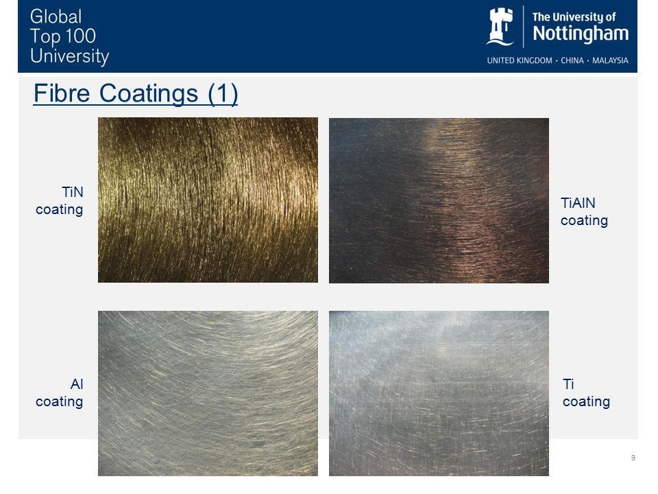 Fibre Coatings (1) TiN coating TiAlN coating Al coating Ti coating
