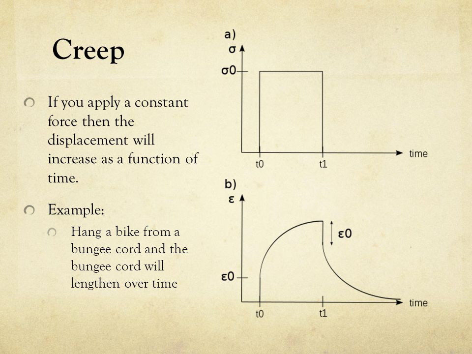 Creep If you apply a constant force then the displacement will increase as a function of time. Example: