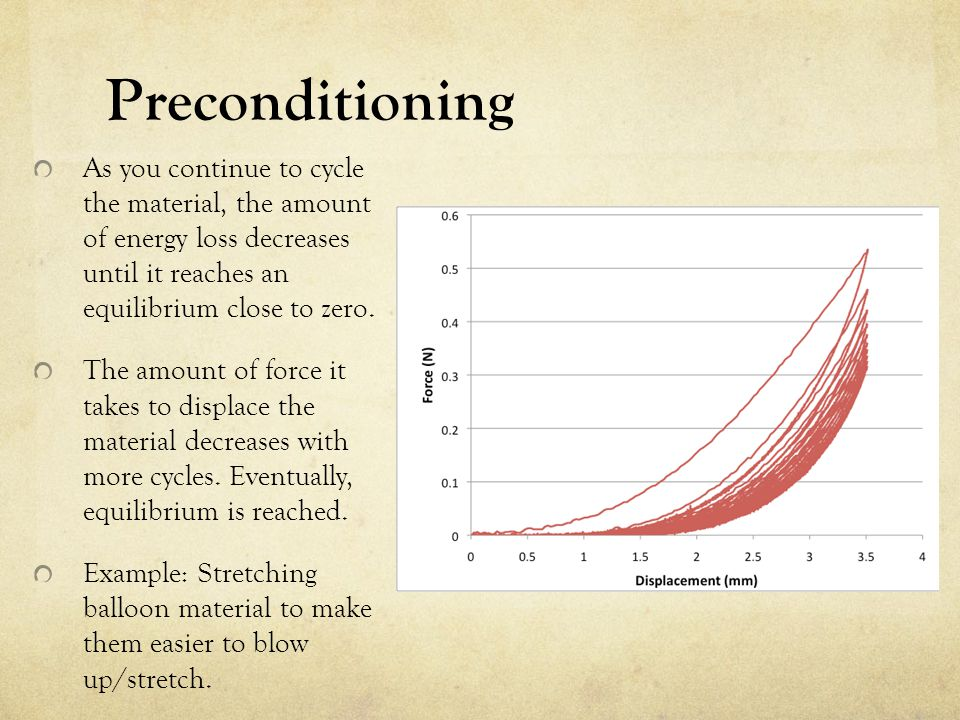 Preconditioning As you continue to cycle the material, the amount of energy loss decreases until it reaches an equilibrium close to zero.