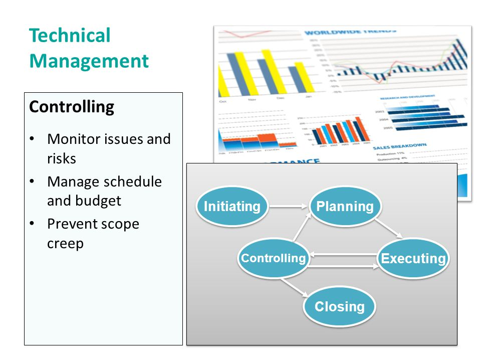 Technical Management Controlling Monitor issues and risks