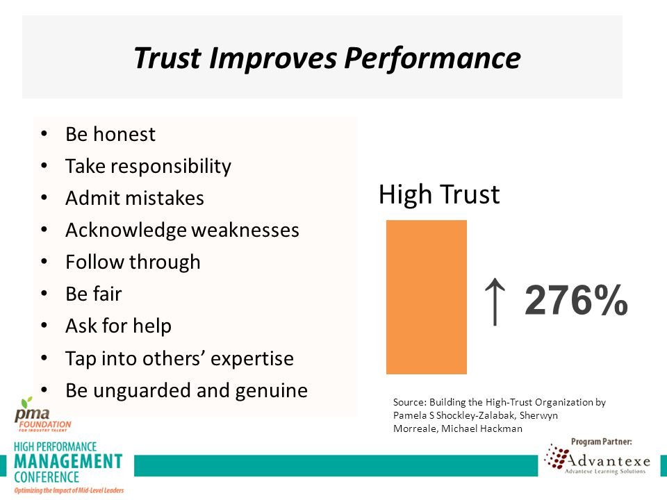 Trust Improves Performance