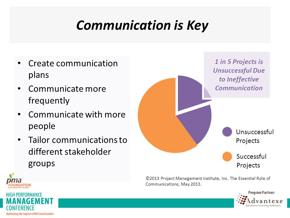 1 in 5 Projects is Unsuccessful Due to Ineffective Communication